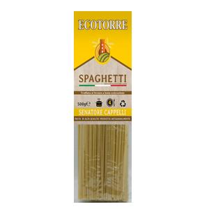 spaghetti norm